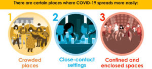 Coronavirus Pandemic – Widespread Outbreaks at US University and College Communities as Back To School Spreads COVID-19